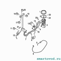 Уплотнитель / резиновая прокладка гайки бензонасоса Smart 450 / 451ForTwo / 452 Roadster 1998 - 2014