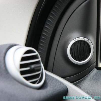 Накладка двери внутренняя / уголок электрического зеркала бокового, комплект 2 шт. SMART 451 FORTWO 2007 - 2014