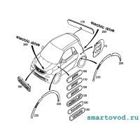 Накладки на арки крыла, комплект 8 шт Smart 453 ForTwo 2014 ->