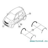 Накладки на арки крыла, комплект 8 шт Smart 453 ForFour 2014 ->