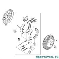 Колодки тормозные задние барабанные Smart 453 ForTwo / ForFour 2014 ->