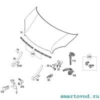 Рычаг замка / фиксатора капота левый Smart 453 ForTwo / ForFour 2014 -->