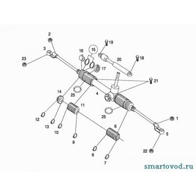 Пыльники рулевой рейки (комплект) Smart ForTwo / Roadster 98-07