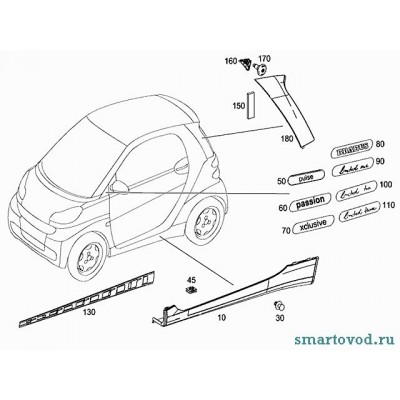 Накладка порога левая Smart ForTwo 2007->